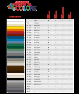 Pitturare il ferro: colori